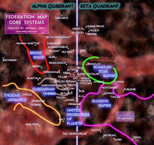 Federation Map